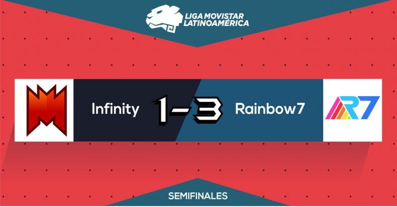 Rainbow7 Leza MVP